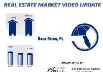 Real Estate Video Market Update