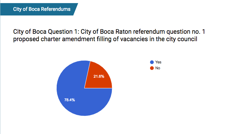ReferendumQ1
