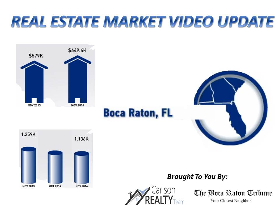 Palm Beach County Real Estate Market Trends